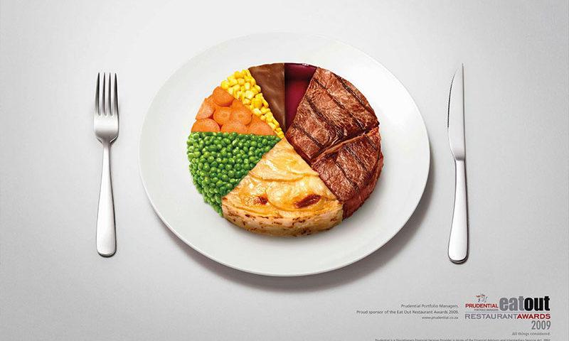 تبلیغ خلاقانه فست فود و رستوران